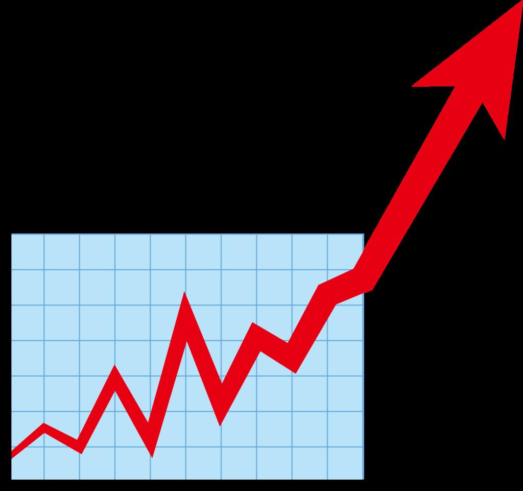 成長する線