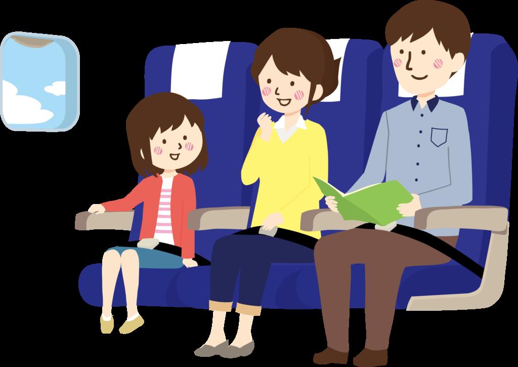 飛行機に乗る家族