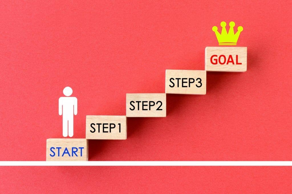 目標と目的